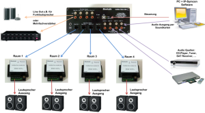 AudioMax_SystemOverview
