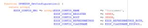 IPSEDIP_Configuration