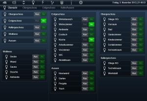 IPSLight_Overview